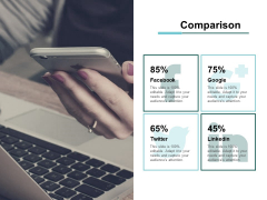 Comparison Male And Female Ppt PowerPoint Presentation Slides Deck