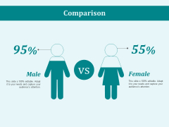 Comparison Male And Female Ppt PowerPoint Presentation Slides Good