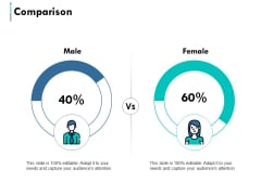 Comparison Male And Female Ppt PowerPoint Presentation Styles Infographic Template
