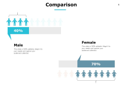 Comparison Male And Female Ppt PowerPoint Presentation Summary Vector
