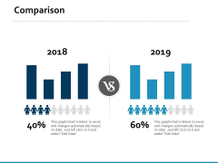 Comparison Male Female Marketing Ppt PowerPoint Presentation Outline Graphics Example
