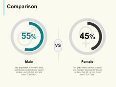Comparison Male Female Marketing Ppt PowerPoint Presentation Outline Structure
