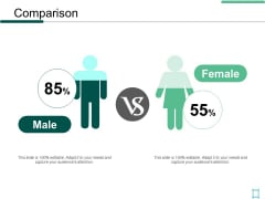 Comparison Male Female Ppt PowerPoint Presentation File Templates