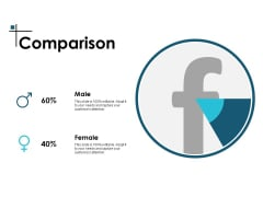 Comparison Male Female Ppt PowerPoint Presentation Icon Themes