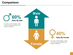 Comparison Male Female Ppt Powerpoint Presentation Infographic Template Example