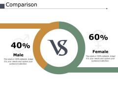 Comparison Male Female Ppt PowerPoint Presentation Infographics Diagrams