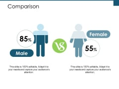 Comparison Male Female Ppt PowerPoint Presentation Infographics Examples