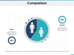 Comparison Male Female Ppt PowerPoint Presentation Infographics Files