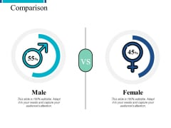 Comparison Male Female Ppt PowerPoint Presentation Inspiration Pictures