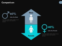 Comparison Male Female Ppt PowerPoint Presentation Pictures Model