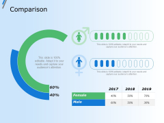 Comparison Male Female Ppt Powerpoint Presentation Professional Background Designs
