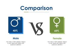 Comparison Male Female Ppt PowerPoint Presentation Professional Show
