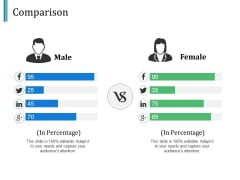 Comparison Male Female Ppt PowerPoint Presentation Show Good