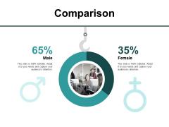 Comparison Male Female Ppt PowerPoint Presentation Show Influencers