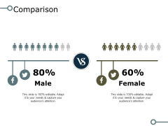 Comparison Male Female Ppt PowerPoint Presentation Visual Aids Styles