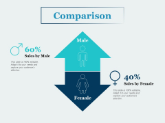 Comparison Male Of Female Ppt PowerPoint Presentation Slides Background Images