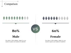 Comparison Male Ppt PowerPoint Presentation Inspiration Aids