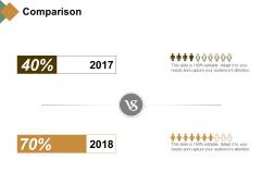 Comparison Male Vs Female Ppt PowerPoint Presentation Professional Summary