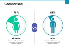 Comparison Man Woman Ppt PowerPoint Presentation Inspiration Ideas