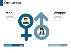 Comparison Man Woman Ppt Powerpoint Presentation Professional Structure