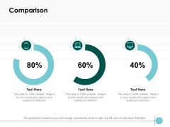 Comparison Management Ppt PowerPoint Presentation Layouts Good