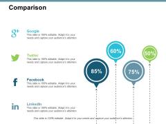 Comparison Management Ppt PowerPoint Presentation Outline Files