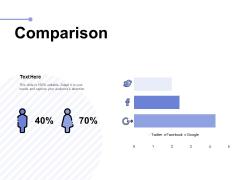 Comparison Management Ppt PowerPoint Presentation Outline Show