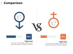 Comparison Management Ppt PowerPoint Presentation Portfolio Outline