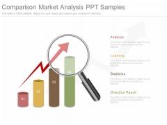 Comparison Market Analysis Ppt Samples