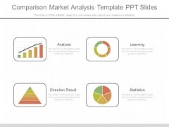 Comparison Market Analysis Template Ppt Slides