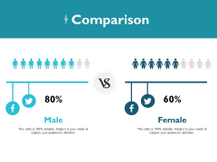 Comparison Marketing Ppt PowerPoint Presentation Infographic Template Introduction