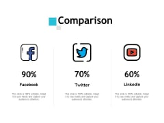 Comparison Marketing Ppt PowerPoint Presentation Layouts Icons