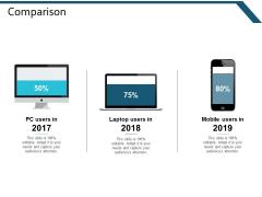 Comparison Marketing Ppt Powerpoint Presentation Portfolio Backgrounds