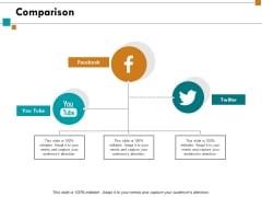 Comparison Marketing Ppt PowerPoint Presentation Styles Microsoft