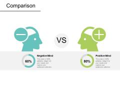 Comparison Negative Positive Ppt PowerPoint Presentation Show Infographic Template