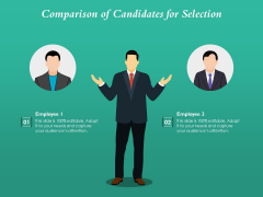 Comparison Of Candidates For Selection Ppt PowerPoint Presentation Gallery Visual Aids PDF