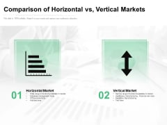 Comparison Of Horizontal Vs Vertical Markets Ppt PowerPoint Presentation File Outline PDF