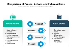 Comparison Of Present Actions And Future Actions Ppt PowerPoint Presentation Layouts Graphics PDF