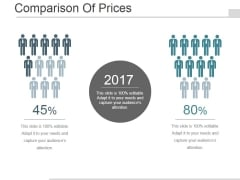 Comparison Of Prices Ppt PowerPoint Presentation Diagrams