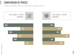 Comparison Of Prices Ppt PowerPoint Presentation Show