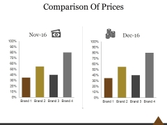 Comparison Of Prices Ppt PowerPoint Presentation Tips