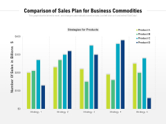 Comparison Of Sales Plan For Business Commodities Ppt PowerPoint Presentation Styles Model PDF