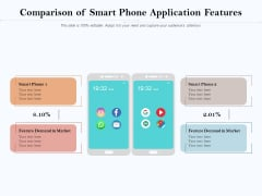 Comparison Of Smart Phone Application Features Ppt PowerPoint Presentation Styles Show PDF