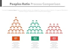 Comparison Of Teams Performances Powerpoint Slides