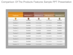 Comparison Of The Products Features Sample Ppt Presentation
