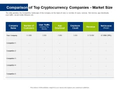 Comparison Of Top Cryptocurrency Companies Market Size Ppt Professional Background Image PDF