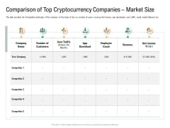 Comparison Of Top Cryptocurrency Companies Market Size Virtual Currency Financing Pitch Deck Guidelines PDF