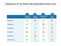 Comparison Of Two Brand With Reasonable Product Cost Ppt PowerPoint Presentation Portfolio Summary PDF