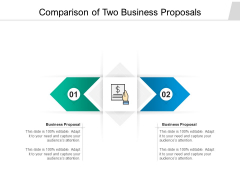Comparison Of Two Business Proposals Ppt PowerPoint Presentation Gallery Skills PDF