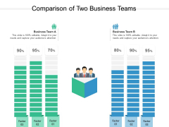 Comparison Of Two Business Teams Ppt PowerPoint Presentation File Slideshow PDF